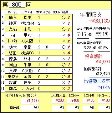 805結果.JPG
